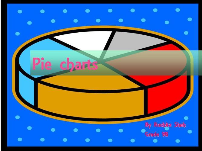 Copy of  Study Pie Chart