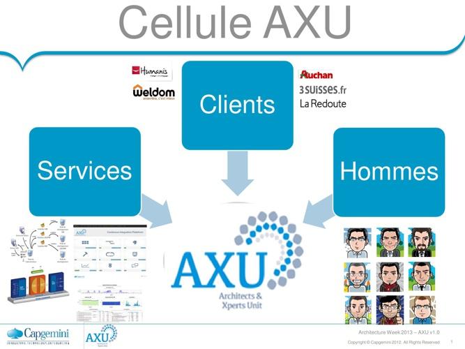 AXU (Architects & Xperts Unit)