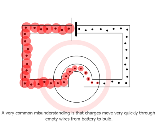 electric circuit (part 2)