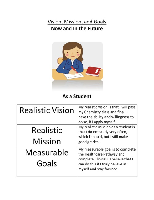 Karly's Vision, Mission, Goals