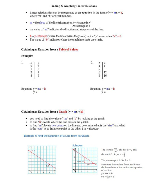Finding & Graphing y=mx+b