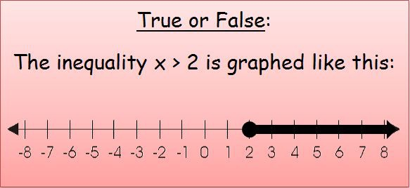 Graphing Inequalities: True or False