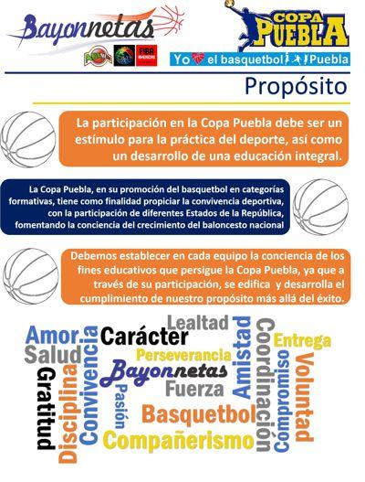 Inscritos Copa Puebla 2015