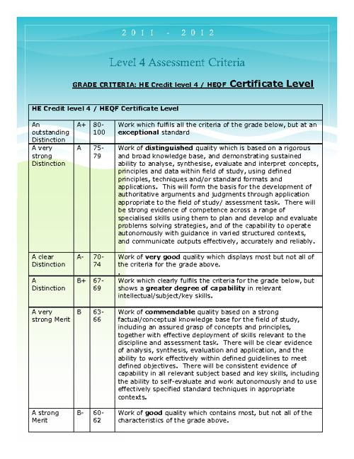 Assessment Criteria Level 4