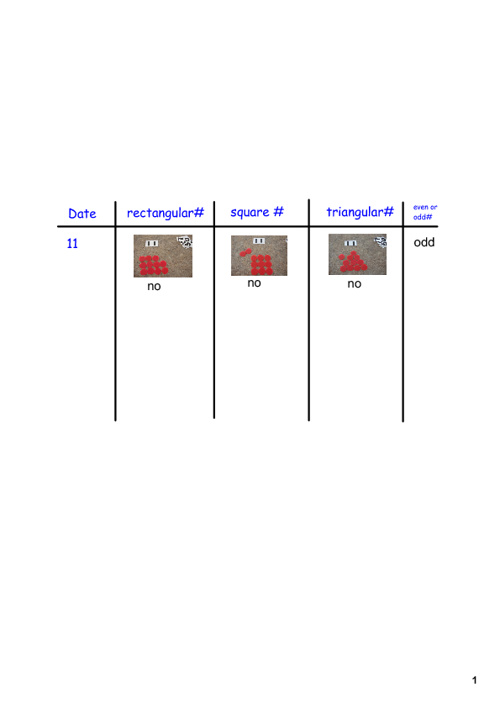 How Many Ways- Assess student Understanding of Number