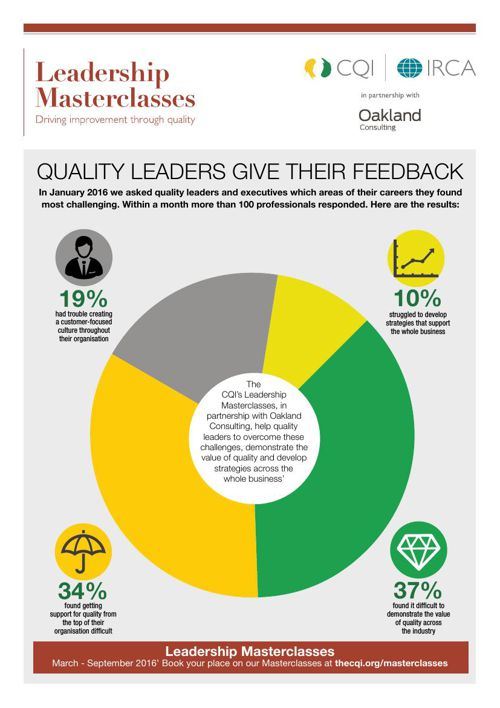 Leadership Master Classes: Quality leaders give their feedback