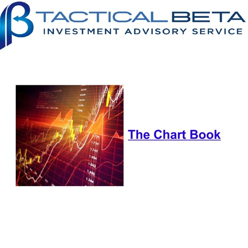 The Chart Book: 3.31.13