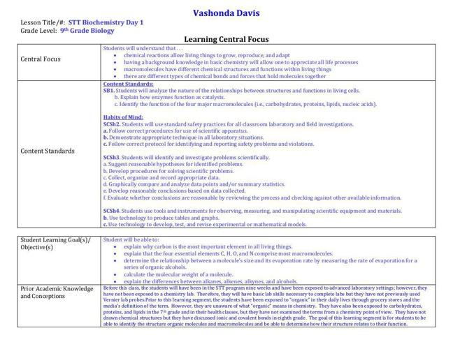 Biochemistry Unit Plan