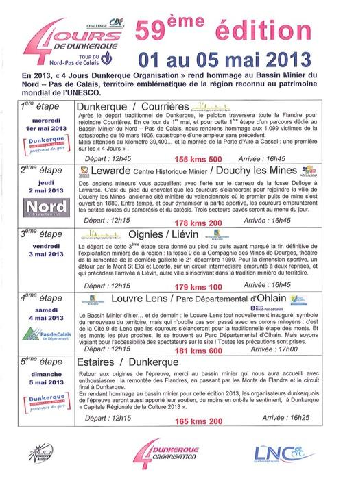 Parcours 4 jours de Dunkerque 2013