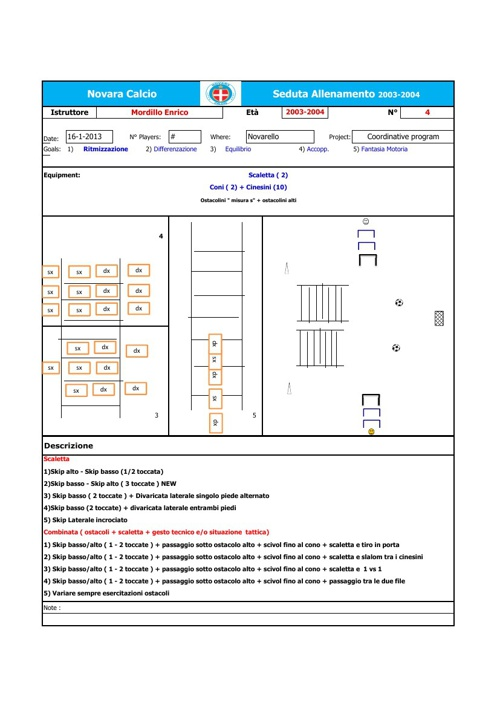 Seduta Coordinazione Novara Calcio 16-1-2013