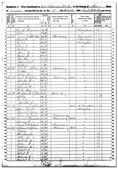 Sam H Tipton's censuses