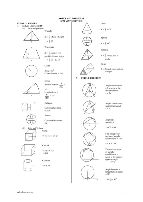 notes-and-formulae-mathematics