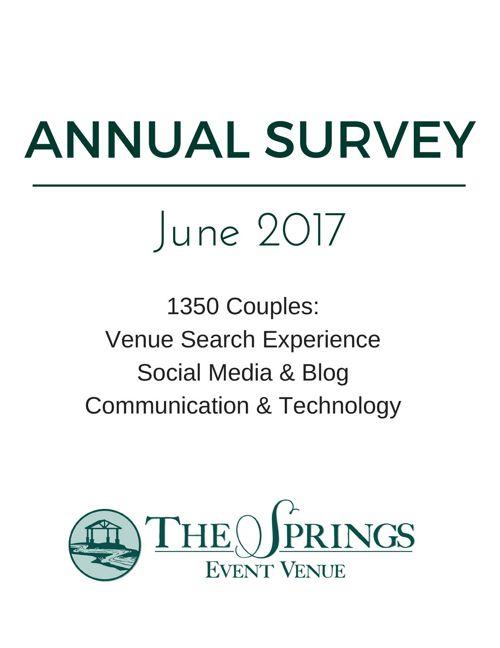 2017 SPRINGS Survey - Summary  Results - Vendors