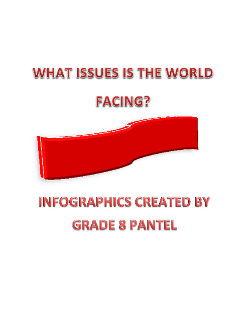 WHAT ISSUES IS THE WORLD FACING?