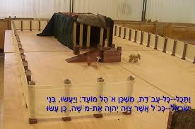 השוואה בין המקדש למשכן