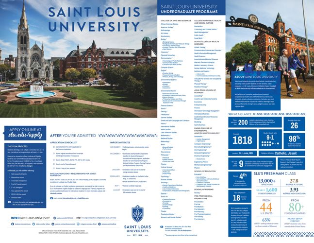 Saint Louis University - International Roadpiece (2018)