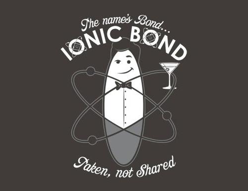 Chemistry -- Standard 7 -- Bonding