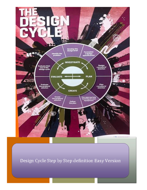 Design Cycle Project