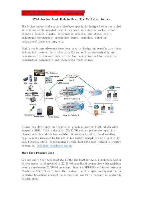 H720 Series Dual Module Dual SIM Cellular Roter