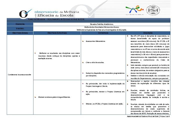 Plano de Melhoria do AEVE