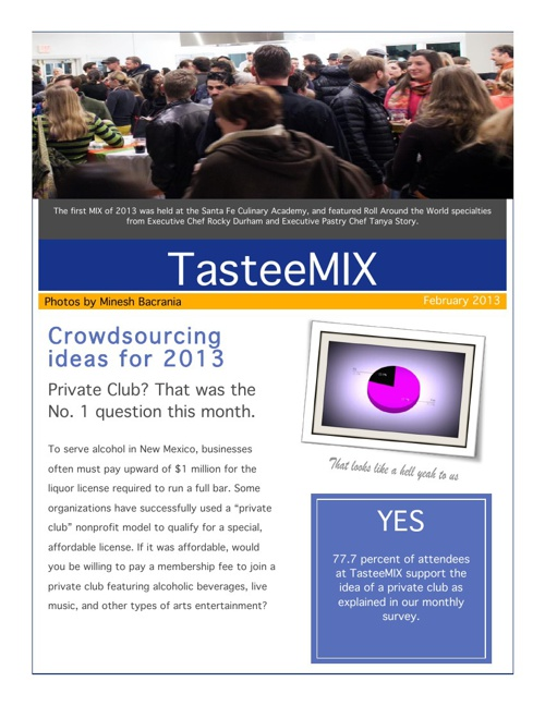 February Tastee MIX survey results
