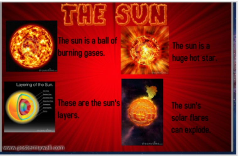 Science and Math Posters