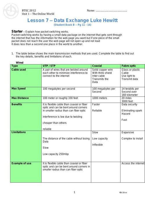 Lesson 7 Key-Words-Data-Exchange