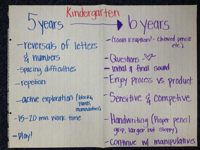 Effective Classroom/Responsive Classroom Training Summary