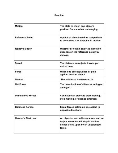 Motion Vocabulary