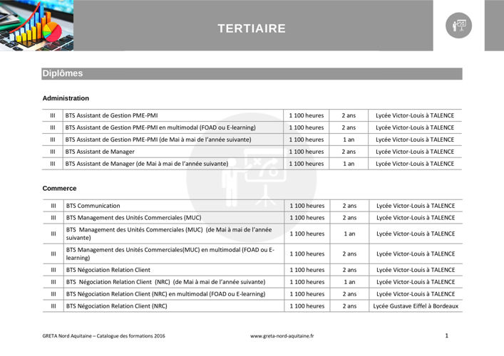 Catalogue TERTIAIRE GRETA NORD 2016