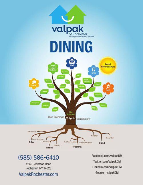 Valpak of Rochester Dining