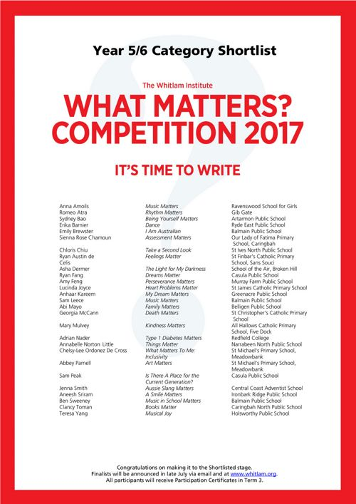 2017 What Matters? Competition Shortlist