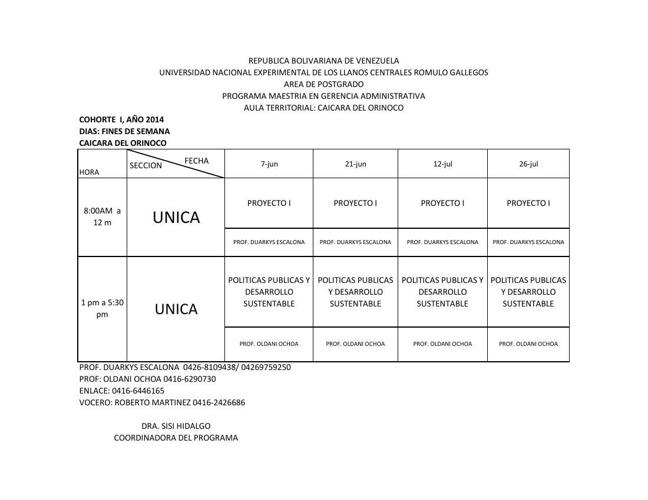 HORARIOS CAICARA DEL ORINOCO