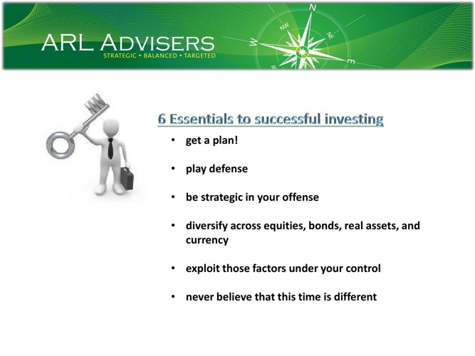 6 Essentials to Successful Investing