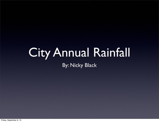 City Annual Rainfall
