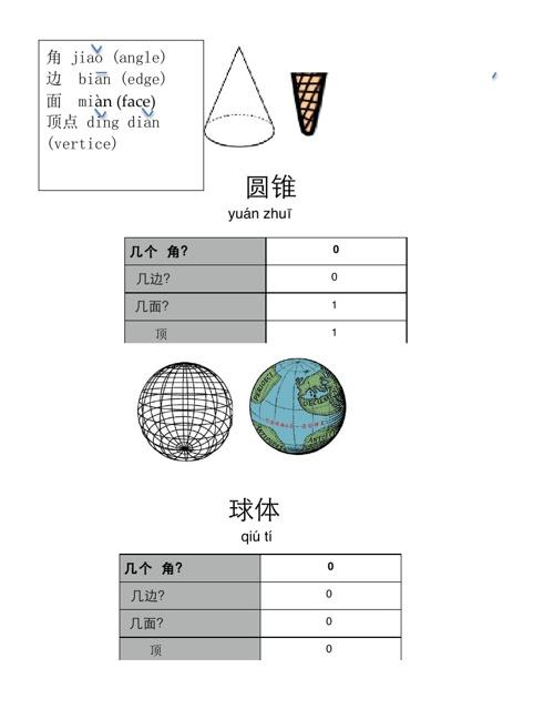 几何图形- Geometry Shapes