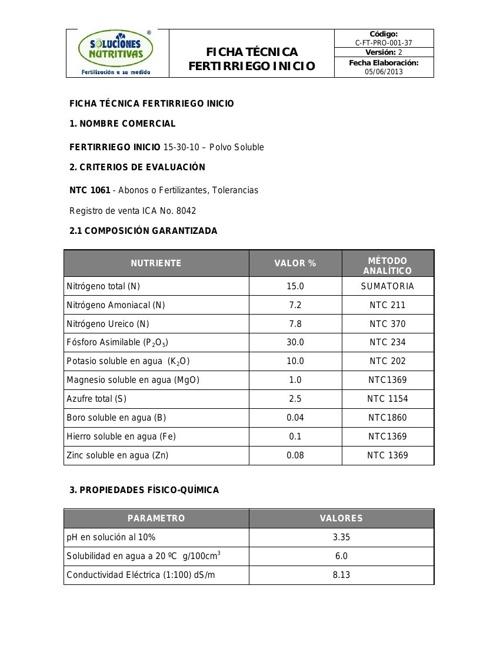 FERTIRRIEGO INICIO - Ficha Tecnica