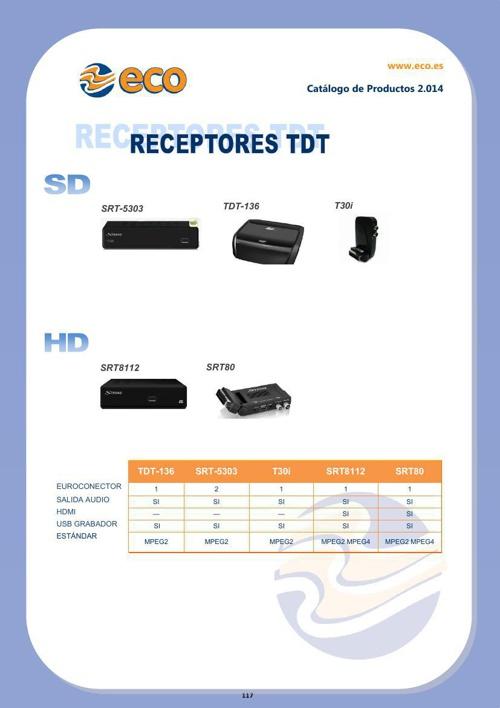 Receptores2014