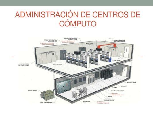 administracin-de-centros-de-cmputo-1-638