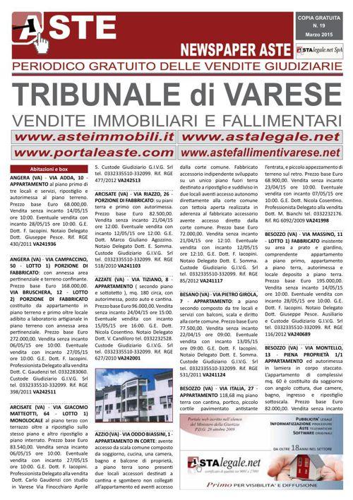 Varese marzo 2015