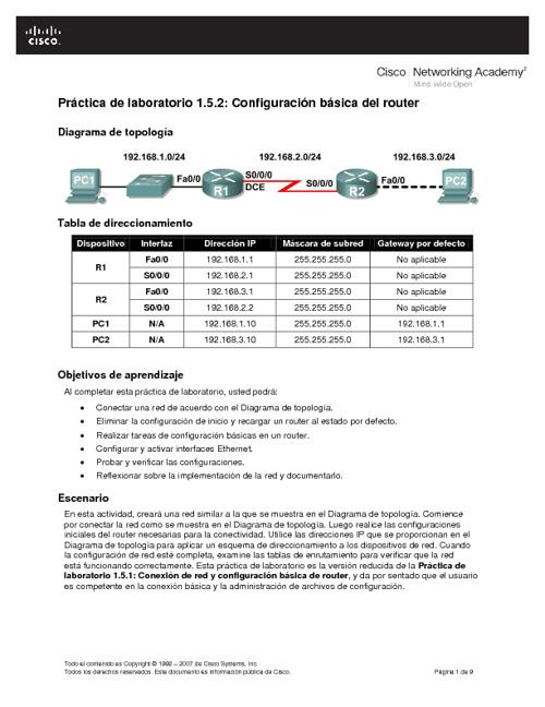 Copy of practicas