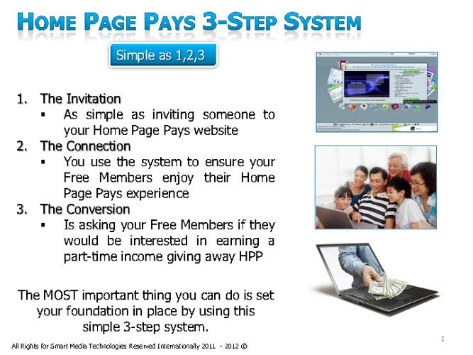 HomePagePays 3 Step System
