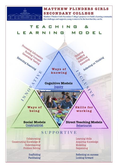MFGSC - Teaching & Learning Model