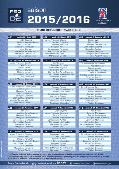 Calendrier Top 14 et Pro D2 2015-2016