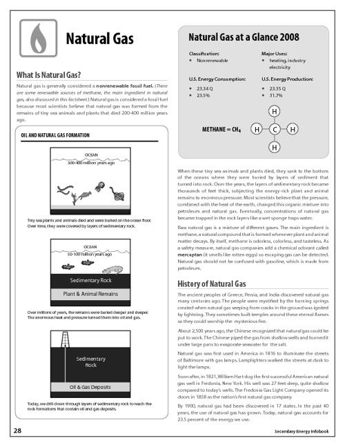 Natural Gas Student Handbook