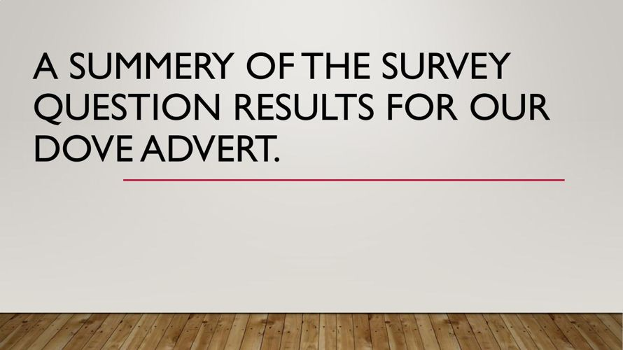 Dove advert survay results