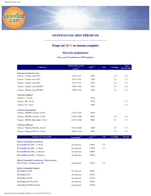 Tabela Precos Teste