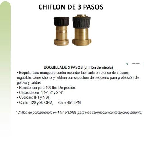 CHIFLON