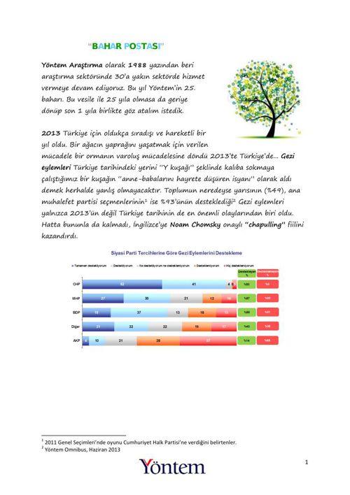 Yöntem Bahar Postası 2013