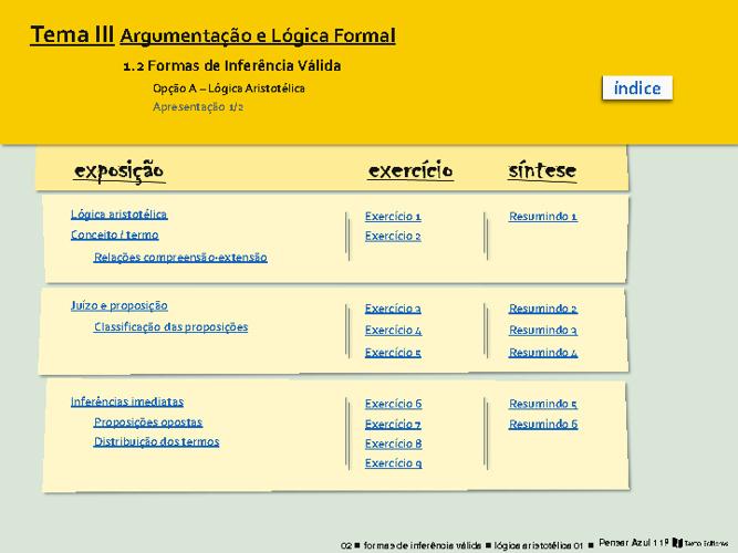 Formas de inferência válida - 1